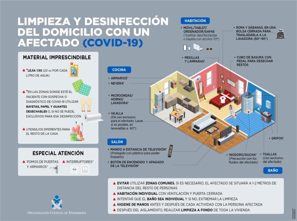 Explicación sobre cómo proceder a la desinfección de un hogar con coronavirus